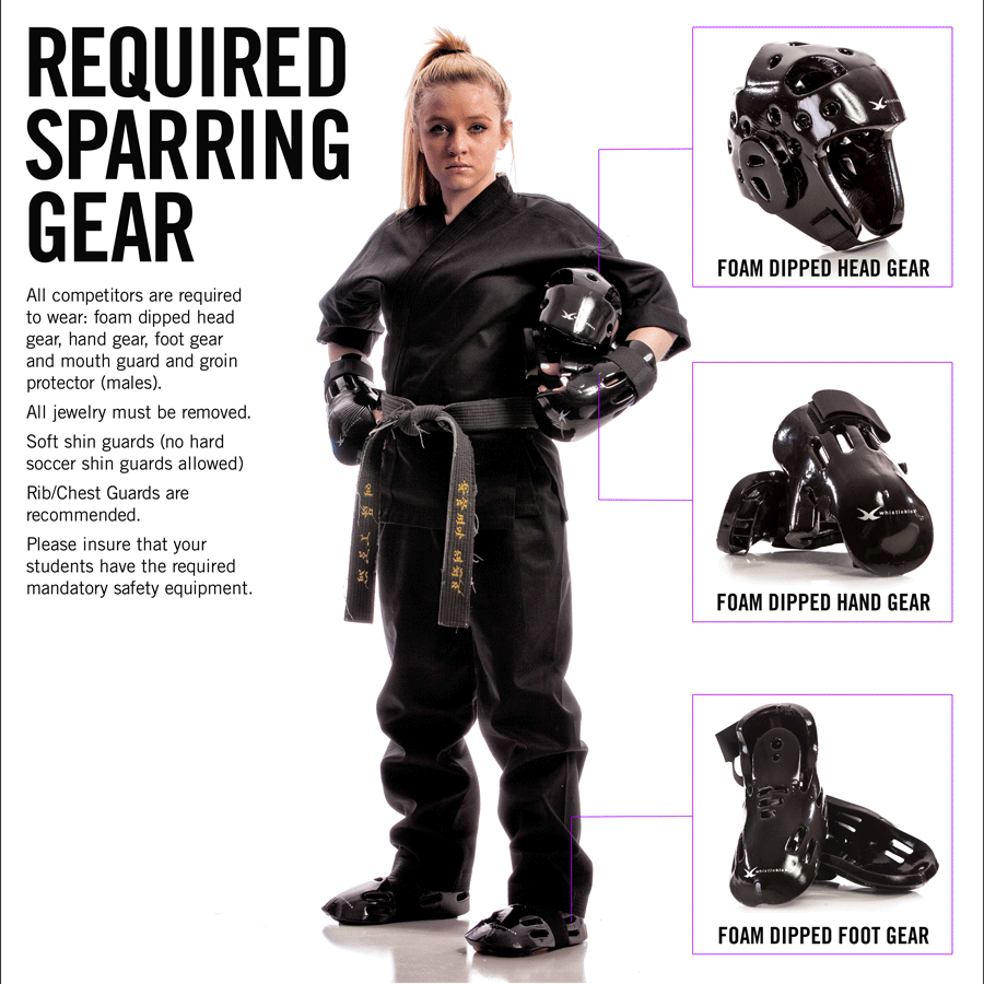 RequiredGear